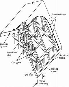 roof gable diagram roofing faqs pinterest toolbox With truss diagram parts of a truss pictures to pin on pinterest