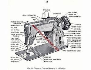 Singer 319 Sewing Machine Instruction Manual