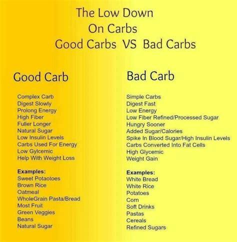 good carbs  bad carbs google search healthy carbs
