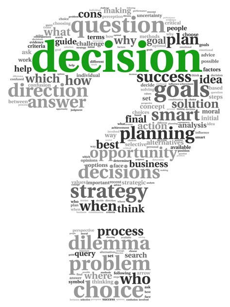 decision making styles    decide