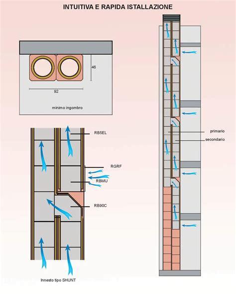 camini di ventilazione schema installazione camino ventilazione locali sistema