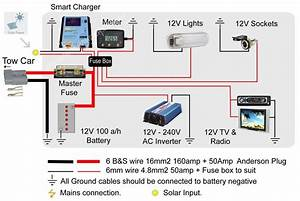 Wiring Diagram Solar Panels Caravan