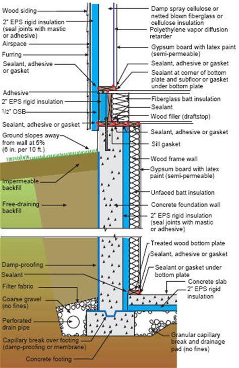 vapour barrier on basement concrete floor pro construction forum be the pro basement wall insulation naturalgasefficiency org