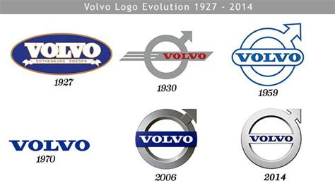 Volvo, Volvo Cars, Cars