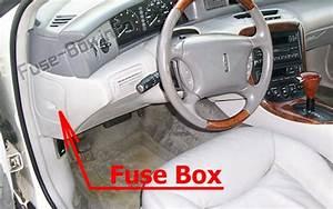 Fuse Box Diagram Lincoln Mark Viii  1997