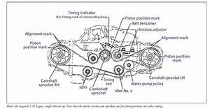 Solved  Need Timing Belt Diagram For 2001 Subaru Forester