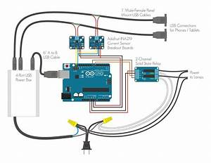 Panel Mount Usb Wiring Diagram