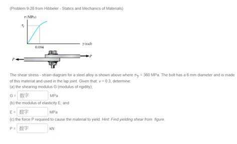 Solved The Shear Stress Strain Diagram For Steel Allo