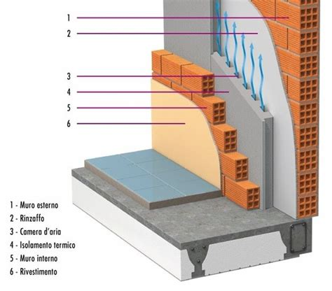 Coibentazione Interna Soffitto by Isolamento Termico Pareti Dall Interno Installazione