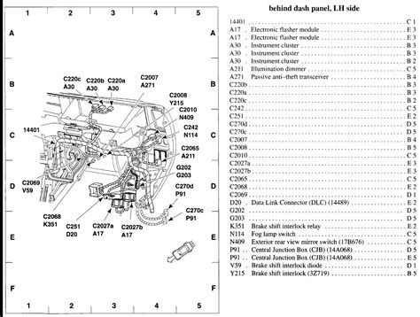 similiar 2001 ford escape fuse diagram keywords ford escape fuse box diagram 2002 ford escape fuse box diagram