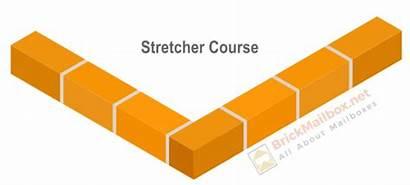 Course Stretcher Masonry Brick Terms Header Bricks