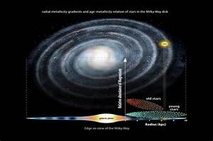 Our Milky Way galaxy is INSIDE OUT. Just as we suspected ...