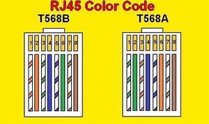 Code Color Rj45 Cablage Droit