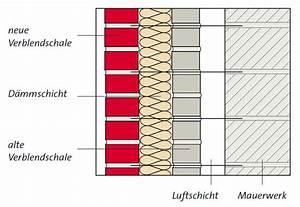 Zweischaliges Mauerwerk Mit Luftschicht : 7 5 3 neuverblendung alter verblendschalen architektenordner ~ Frokenaadalensverden.com Haus und Dekorationen