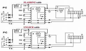 Mitsubishi Trium Astral  Galaxy  Neo Unlock  Flashing Cables