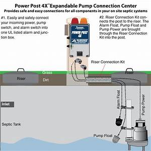 Pin Aerobic Septic System On Pinterest