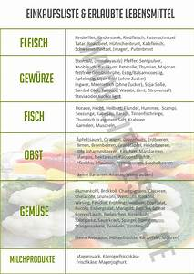 Detox Diät Plan 21 Tage : einkaufsliste 21tageswk alles ber die stoffwechselkur rezepte ~ Frokenaadalensverden.com Haus und Dekorationen