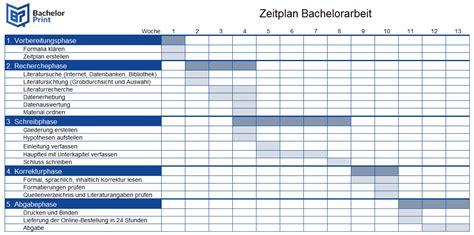 zeitplan erstellen bachelorarbeit mit excel vorlage