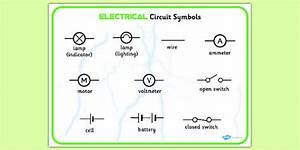 Electricity Circuit Symbols Word Bank  Teacher Made