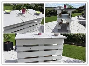 Fabriquer Un Bar : fabriquer un bar mobile de terrasse ou un mange debout ~ Carolinahurricanesstore.com Idées de Décoration