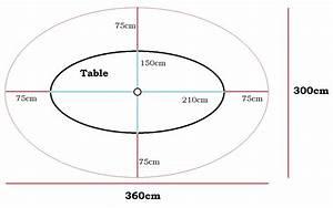 Table 6 Personnes Dimensions : dimension table ovale 8 personnes ~ Teatrodelosmanantiales.com Idées de Décoration