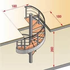 Calcule Escalier Helicoidal by Bien Calculer Pour Une Tr 233 Mie D Escalier