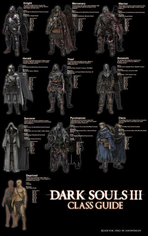 Dark Souls Memes - dark souls 3 class guide dark souls know your meme