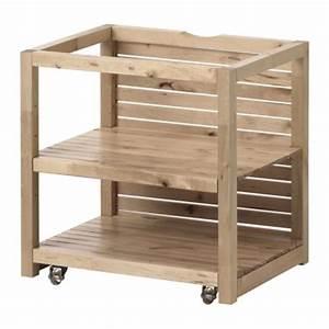 Ikea Tritthocker Molger : molger trolley ikea comfort works ~ Michelbontemps.com Haus und Dekorationen