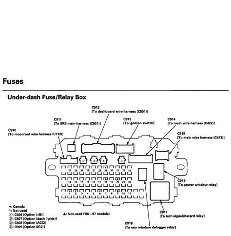 99 Honda Civic Fuse Box Diagram by 2000 Civic Si Fuse Box Diagram Fuse Box And Wiring Diagram