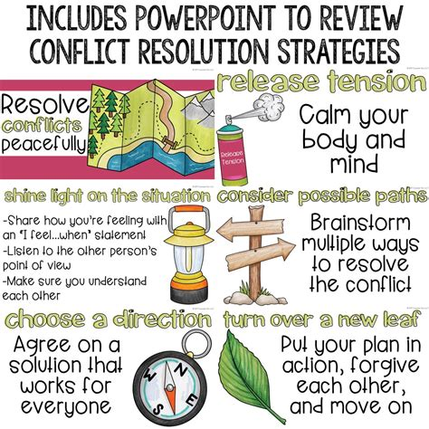 Conflict Resolution Classroom Guidance Lesson For