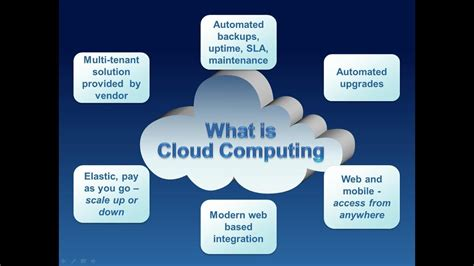 cloud computing cloud computing tutorial for beginners best