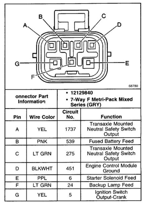 Starter Wire Diagram 2001 Alero by Oldsmobile Alero My 2003 Oldsmobile Alero 2 2l Gl Has Problem