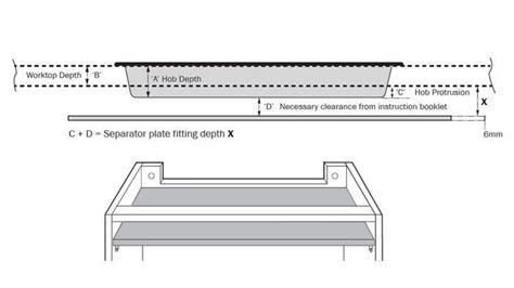 hob separator plate howdens