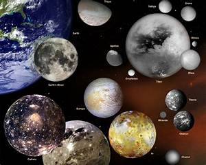Our Solar System - Moons | Planets - NASA Solar System ...