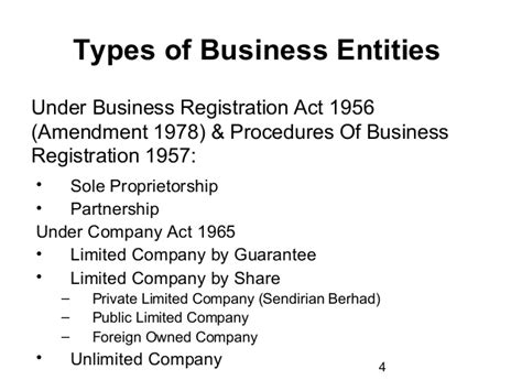 Business Entities & Formations