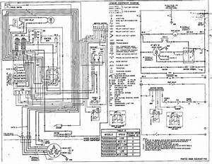 Reznor Heater Wiring Diagram In 2020