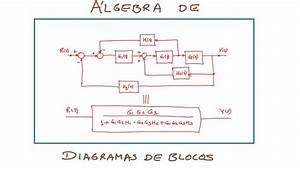 U00c1lgebra De Diagramas De Blocos  Elt009  Elt035