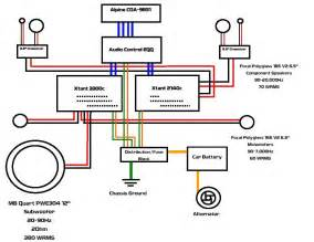 HD wallpapers wiring diagram shift light