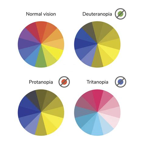 the color blind color blindness when looks like brown