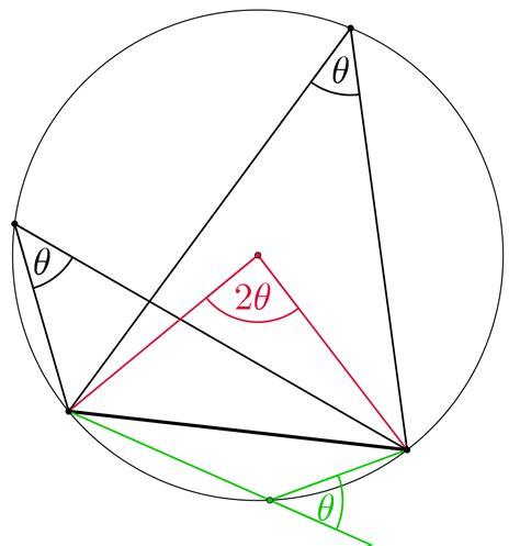 Inscribed Angle Wikipedia