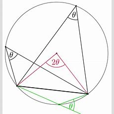 Inscribed Angle Wikipedia
