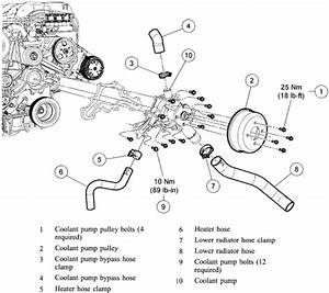 2002 Ford Ranger Cooling System Diagram  U2013 Wire Diagram