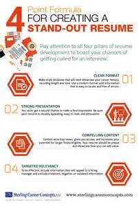 Tips For A Resume 2014 by Learn How To Write Your Resume Best Resume Format
