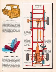 1966 Dodge Charger Wiring Diagram