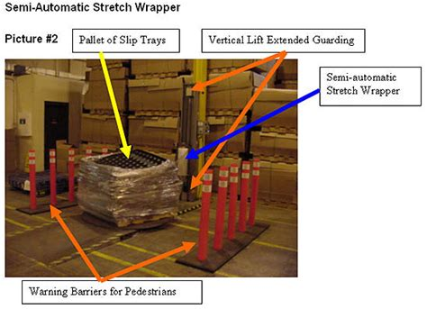 osha case study replacing hand wrapping   semi automatic stretch wrapper