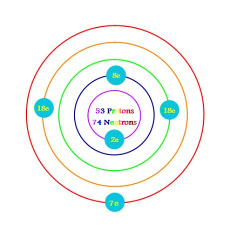 Iodine Protons Neutrons Electrons by Bohr Diagram Iodine Element Project
