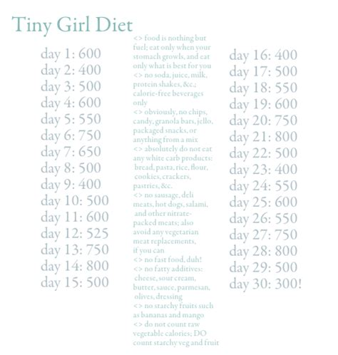 f1df36f9ae tiny girl diet results