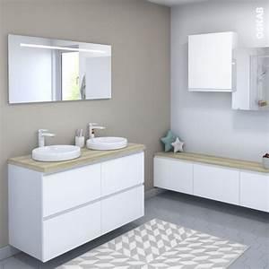 ensemble salle de bains meuble ipoma blanc mat plan de With meuble miroir salle de bain lumineux