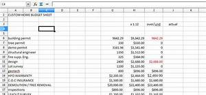 Home Renovation Budget Spreadsheet Template