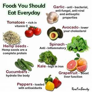 Fun Healthy Food Facts For Kids